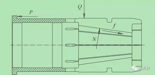 胀套芯轴材料、结构不能满足加工?改进一下!