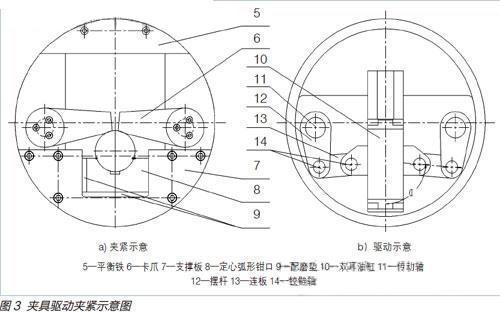 曲轴连杆颈车削及液压自动夹具技术