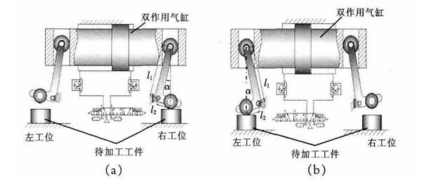 (用)1个气缸(实现)2工位夹紧(扩展)4种增力浮动夹紧
