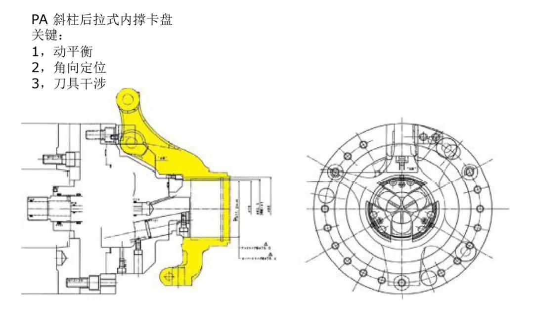 汽车转向节夹具方案新鲜出炉