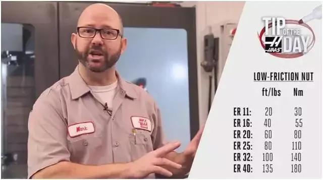 如何选择正确的ER夹头?专家来支招