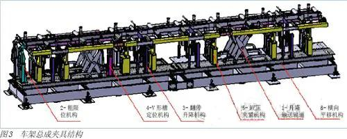车架总成柔性化铆接夹具的设计