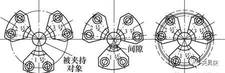 发动机轴类部件加工时的卡盘选型和维护
