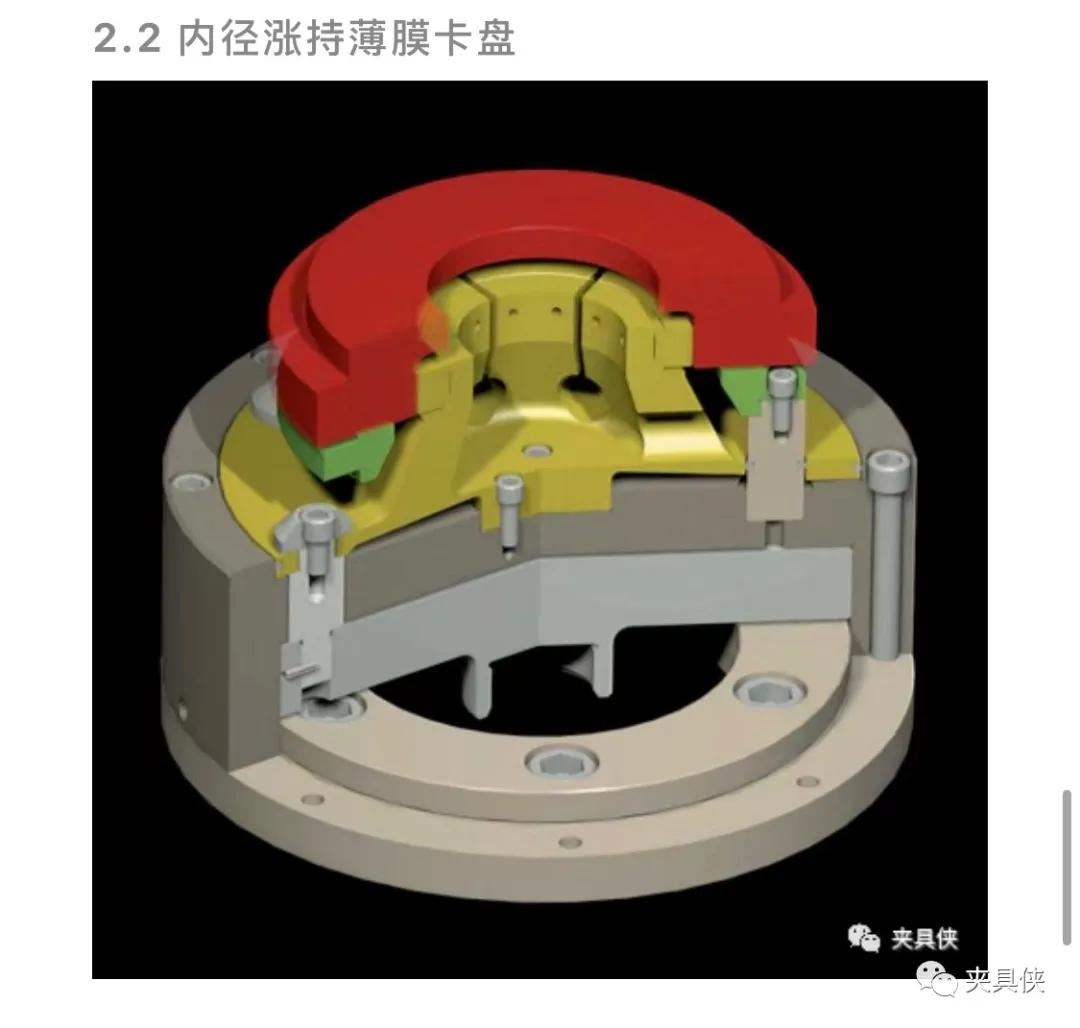 动力卡盘典型结构案例