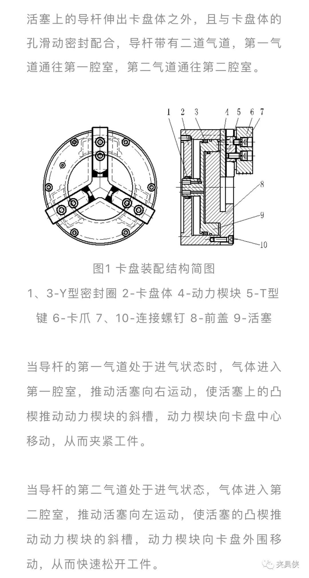 内置气缸式动力卡盘的设计方法