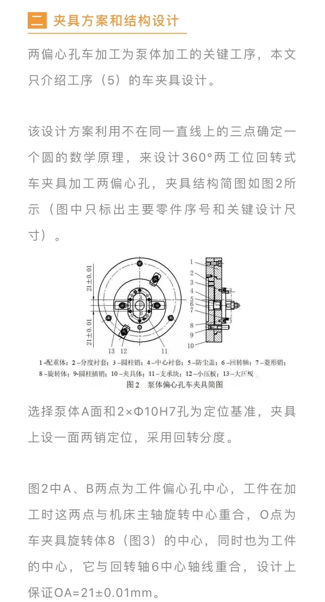 双工位平衡式车夹具的结构设计