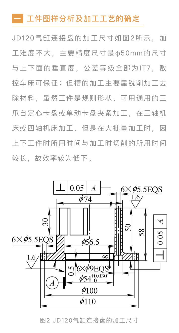 气缸连接盘铣削用夹具的设计