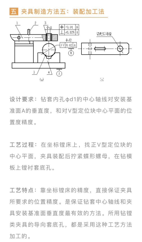 保证机床夹具制造精度的五种工艺方法
