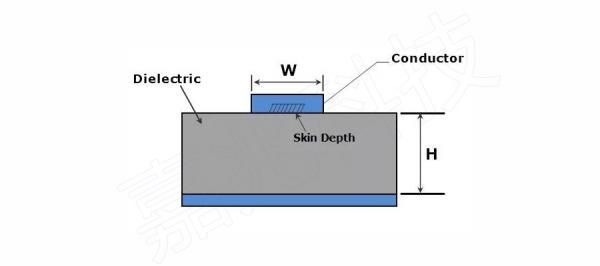 剖析 - 趋肤深度和趋肤效应