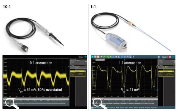 五种利用示波器精确测量电源完整性的技巧