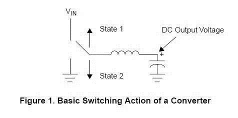 深入剖析电感电流