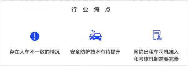 极目网约出租车主动安全解决方案: 小而精,提升司乘安全及行车安全