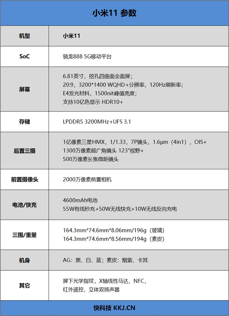 首款骁龙888手机咋样?小米11深度评测:无遗憾的顶级水桶机