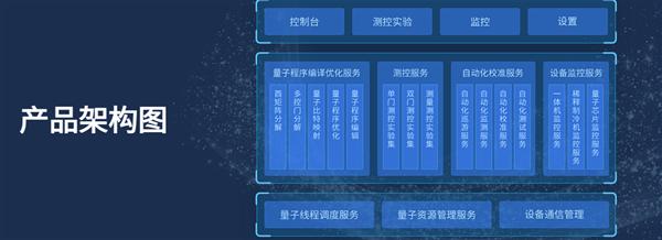 """中国首个量子操作系统""""本源司南""""公布 已达国际先进水平"""