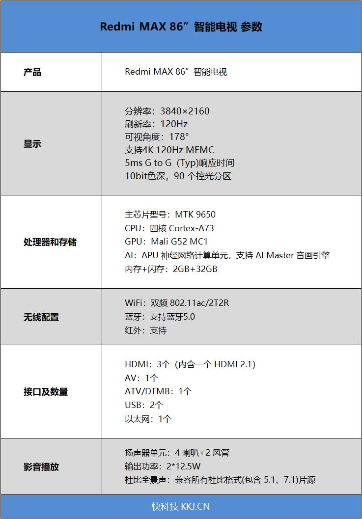 价格屠夫最狠一刀!Redmi MAX 86英寸智能电视全球首发金沙app安装平台:王燕飞入百姓家
