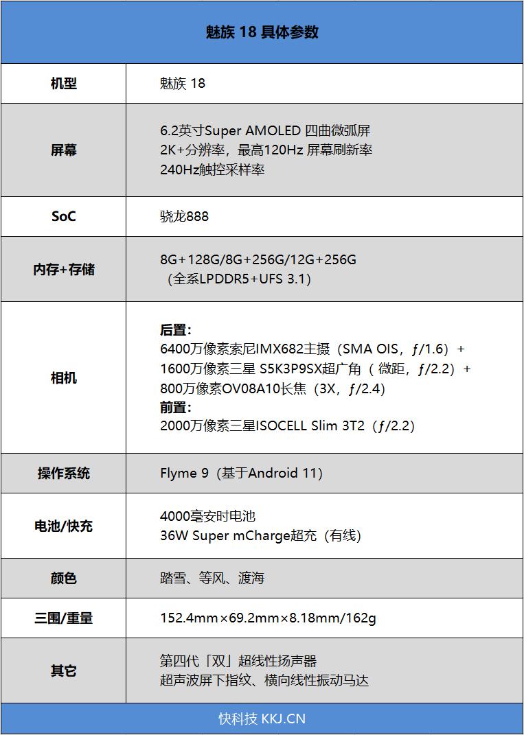 162克小手福音!魅族18首发评测:安卓阵营最理想的小屏满血旗舰