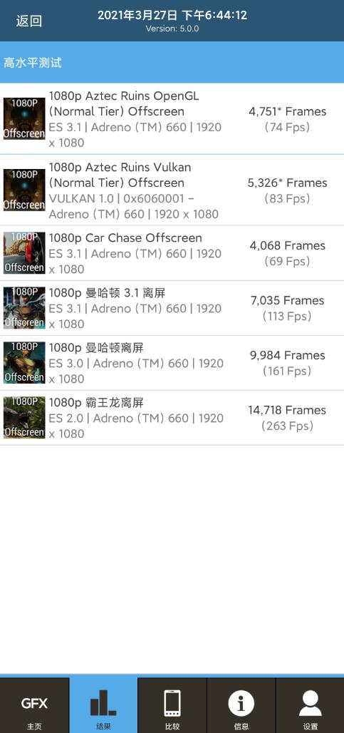 """手机史上最大主摄!小米11 Pro评测:性价比最高的""""卡片机终结者"""""""