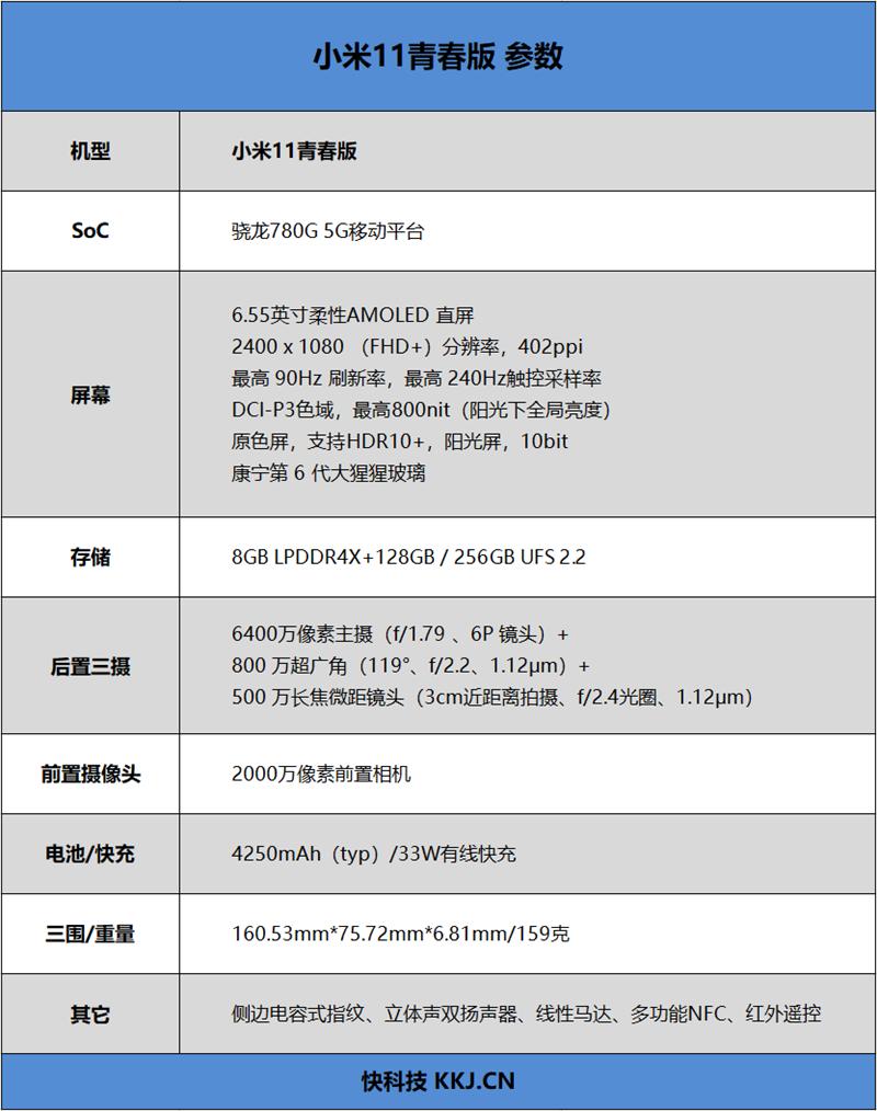 """""""小888""""踩爆牙膏!小米11青春版首发评测:让""""直男""""叫好的小清新"""