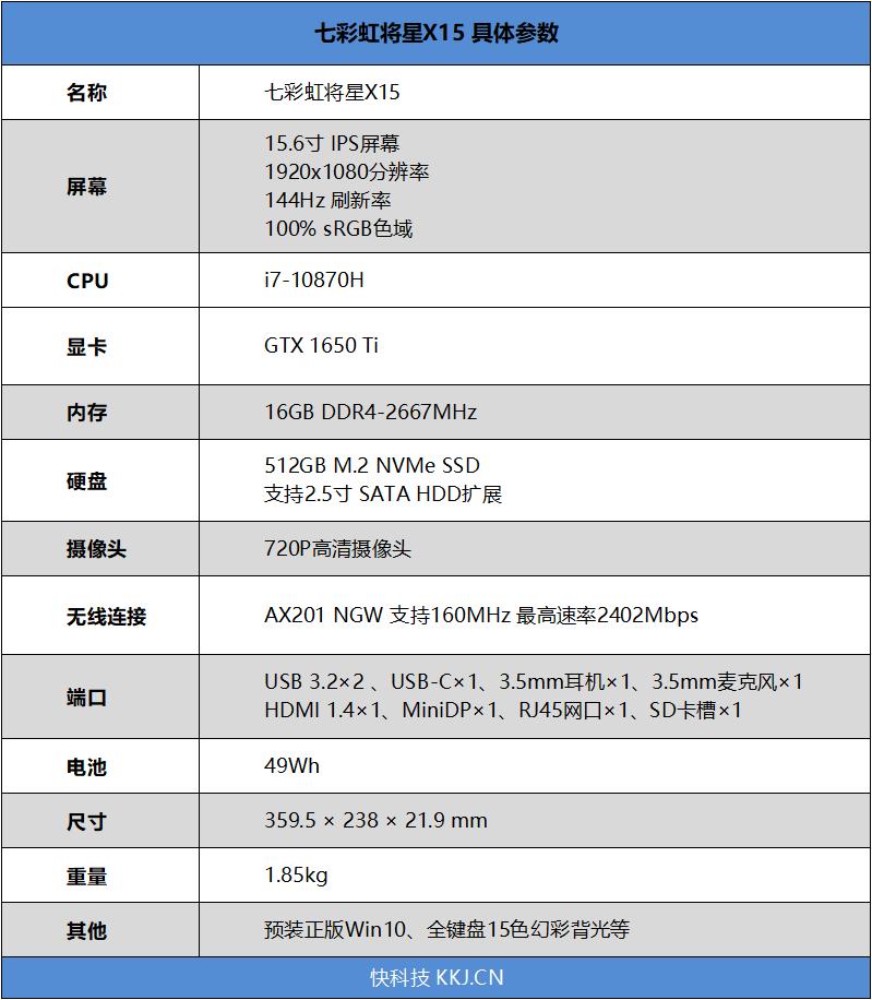 最具性价比的1650Ti游戏本!七彩虹将星X15评测:质保比大厂还良心