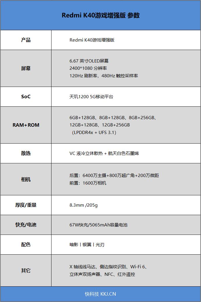 1999元极致性价!Redmi K40游戏增强版首发评测:一切都刚刚好的电竞手机