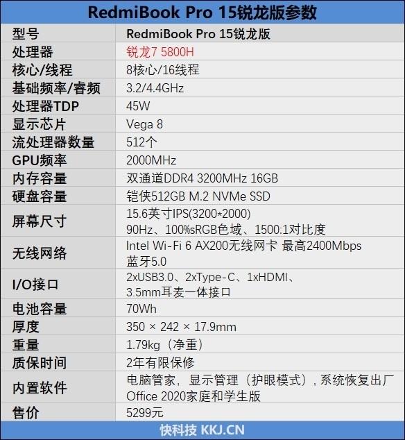 5000元的锐龙7 5800H轻薄本!RedmiBook Pro 15锐龙版评测