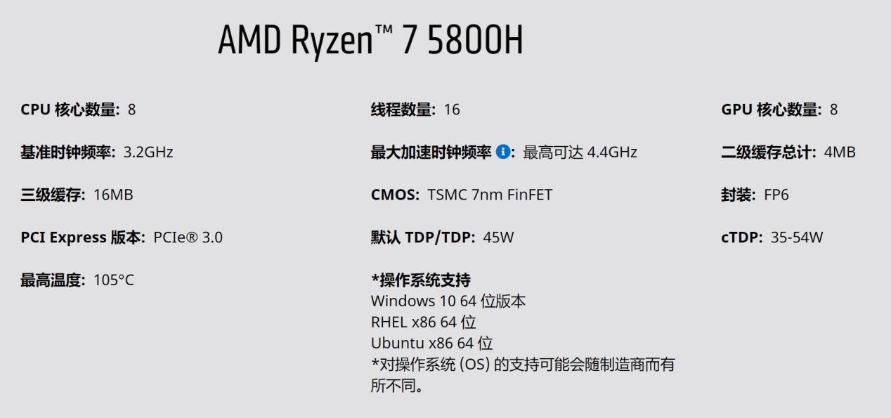 拯救者 Y9000P v.s. R9000P:10 款游戏 11 代酷睿平均领先 5%