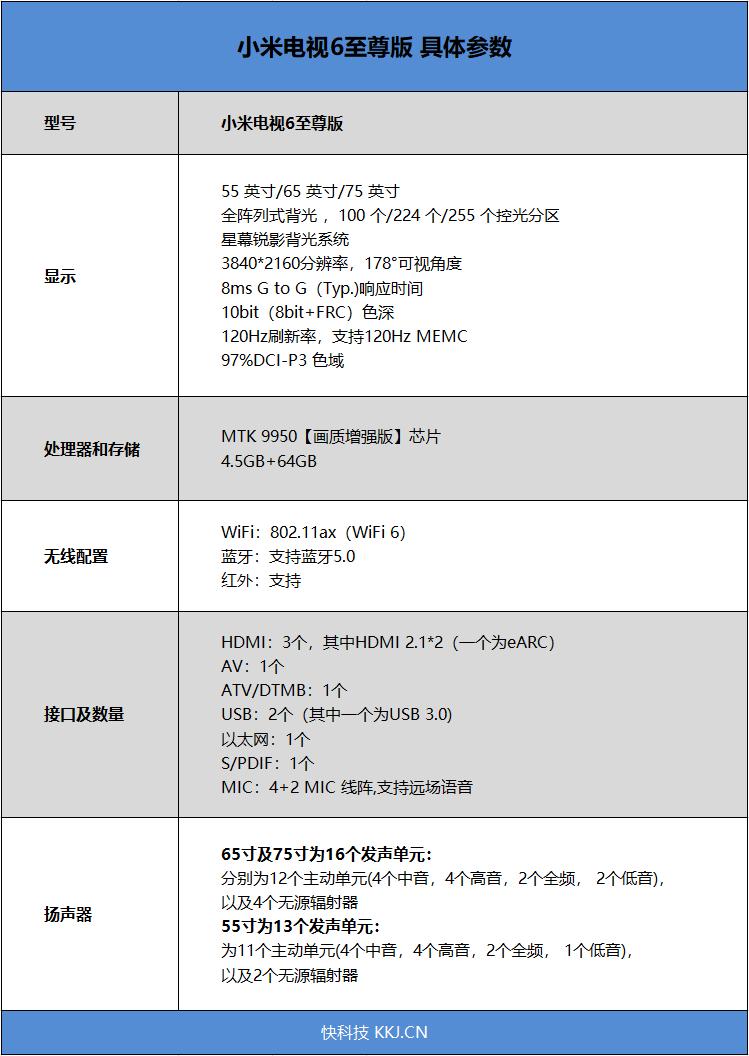 """一刀没砍""""!小米电视6至尊版首发评测:万元内全能旗舰机皇"""