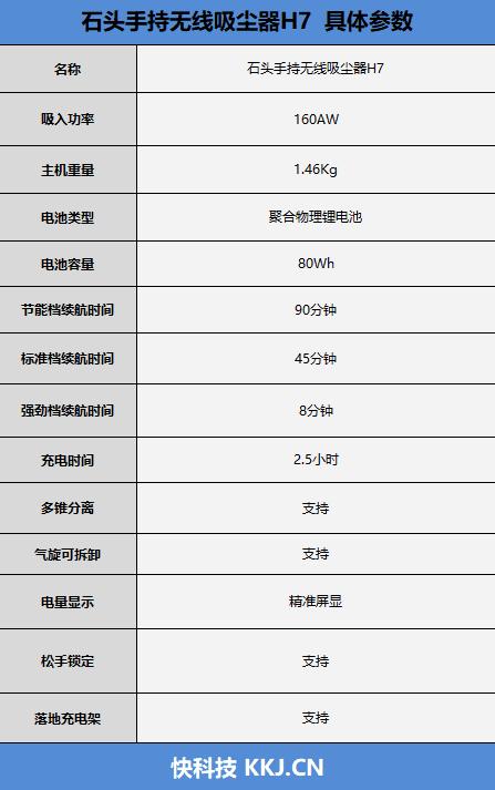 2999国产性价比之王!石头手持吸尘器H7金沙app安装平台:全屋轻松 有它就够