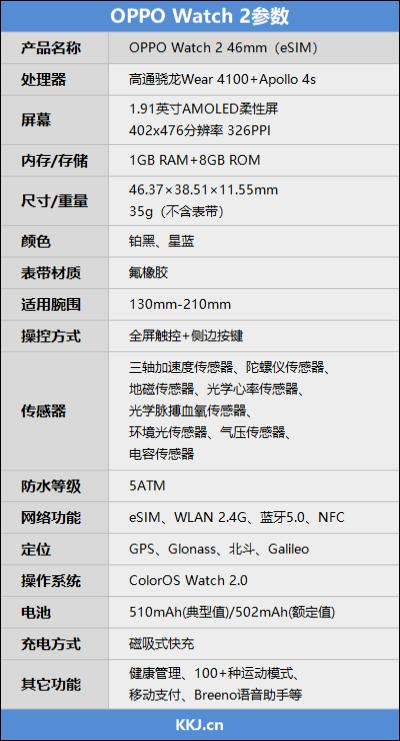 真能续航长达16天? OPPO Watch 2评测:双芯、双系统果然不同凡响