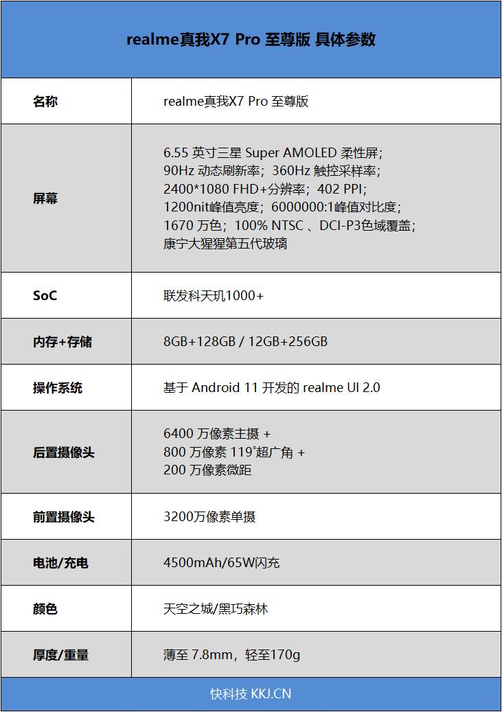 """2000档""""圆梦""""曲面屏!真我X7 Pro至尊版评测"""