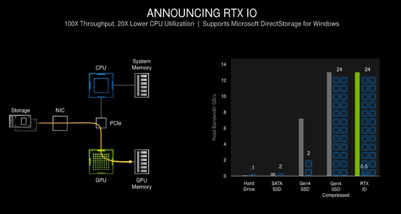 依旧是顶级非公!微星RTX 3060魔龙评测:超频能力惊人