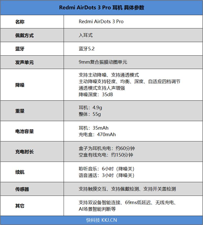 299元白菜价!Redmi AirDots 3 Pro评测:踏平真无线主动降噪入门门槛