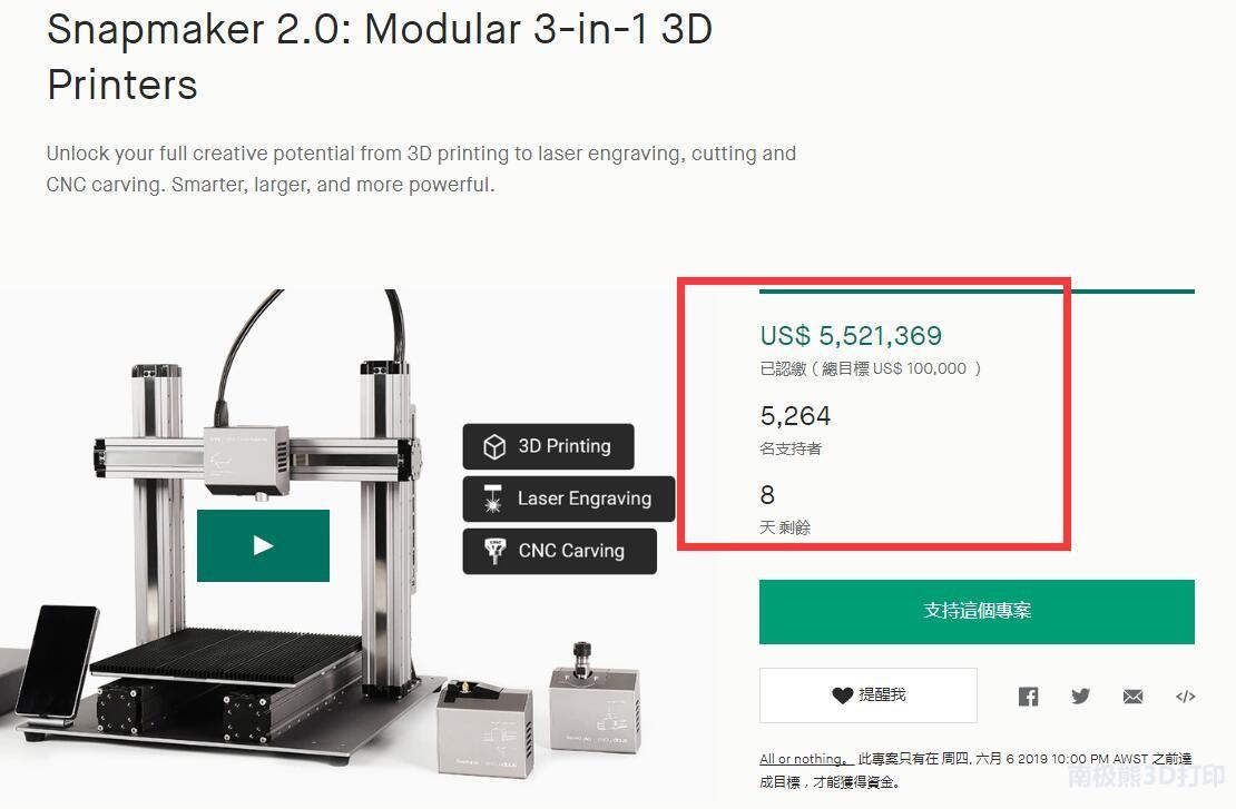 近4000万元,全球史上众筹金额最高的3D打印机出自中国深圳