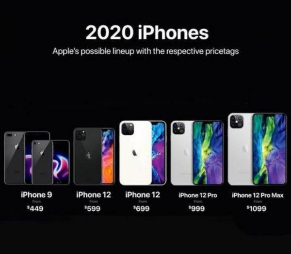 iPhone 12全系大曝光:苹果价格突然变良心!