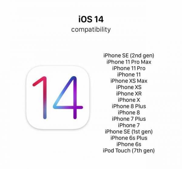 苹果iOS 14最新曝光:你手中的旧iPhone还有救!