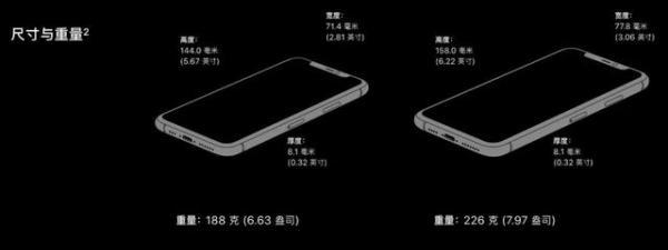 iPhone 12真的就要来了:有惊喜也有失望!