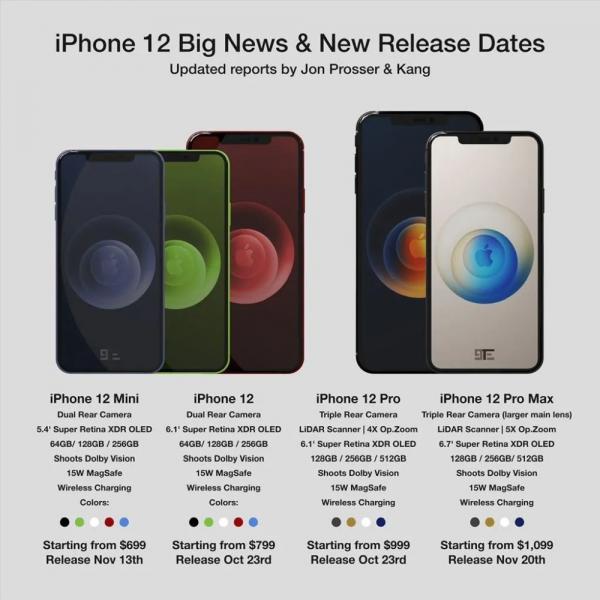 iPhone 12发布前的最后曝光:亿万果粉们的钱包要捂不住了!