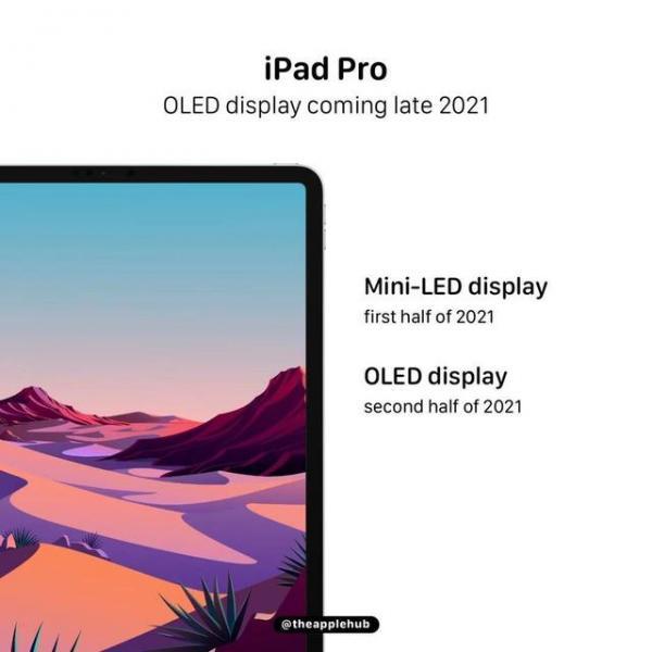 苹果iPad最新曝光,或2021年第一季度推出!