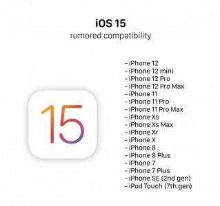 iOS 15提前曝光,亿万果粉关心的全在这了!