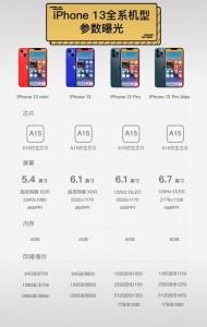 iPhone 13全配置基本无悬念,就等苹果正式官宣了!