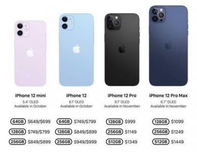 iPhone 13彻底大曝光,一次性告诉你!