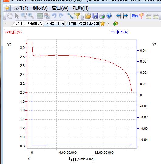 孚安特软包电池容量测试之CP224147
