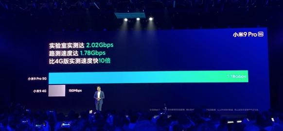 小米9 Pro 5G亮相小米5G新品发布会,小米5G新品发布会:支持5G三频全覆盖