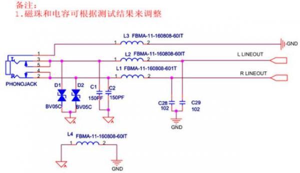 了解复合视频接口EMC设计标准电路