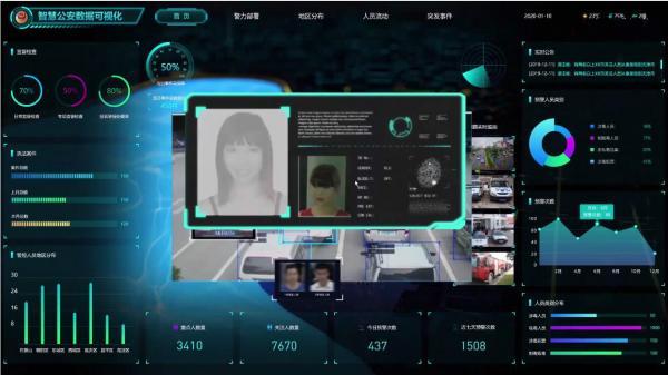 智慧公安情报智能研判系统开发解决方案