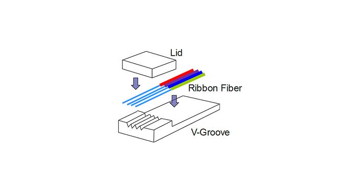 什么是光纤阵列FA(Fiber Array)?