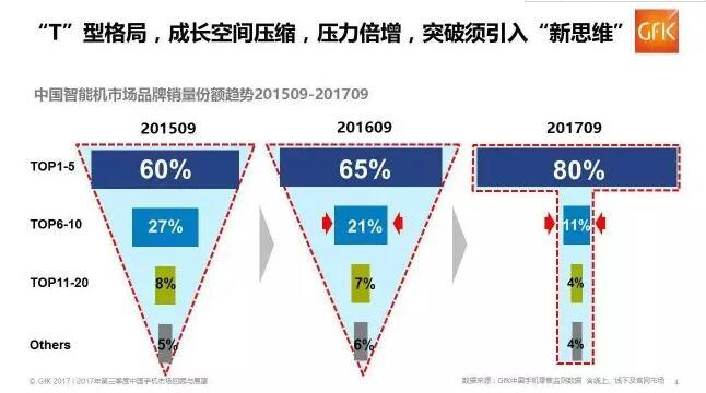 "Find X 7月13日开售 OPPO将打破行业沉寂""全面升阶"""