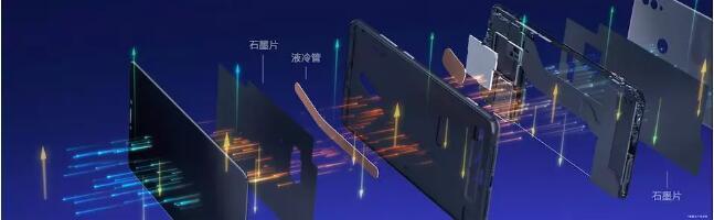 荣耀再登高:荣耀Note 10 THE NINE 液冷散热致敬大亚湾核电站