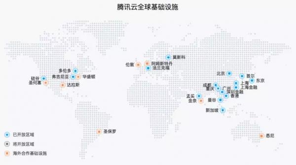 新财报背后:腾讯云的攻势与焦灼