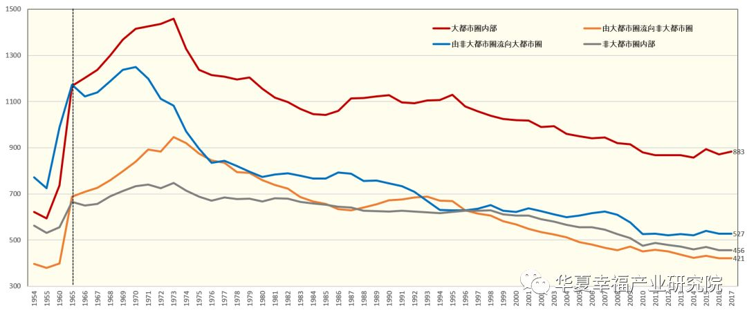 日本哪些城市人口流出_日本城市图片